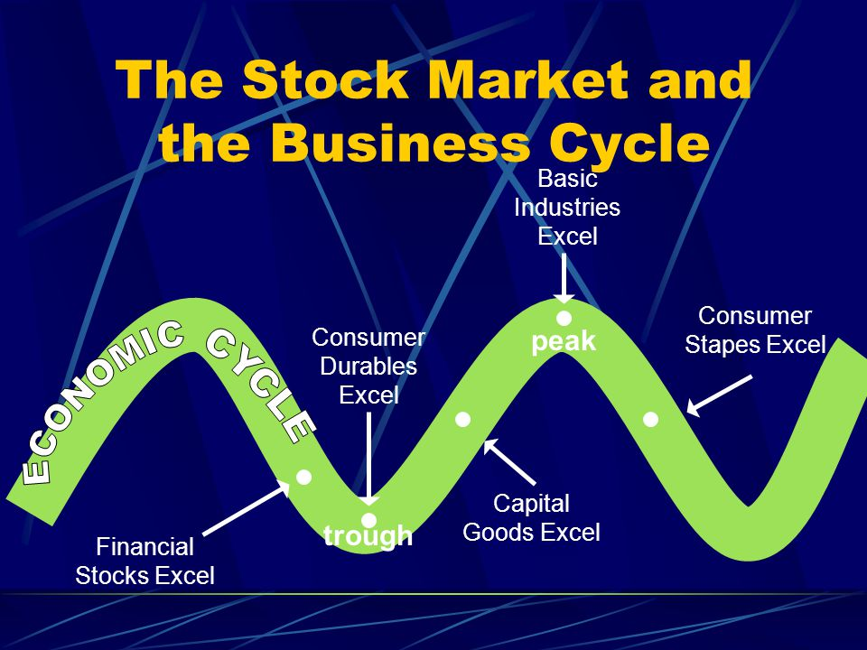The Stock Market and the Business Cycle Financial Stocks Excel trough peak Consumer Durables Excel Capital Goods Excel Basic Industries Excel Consumer