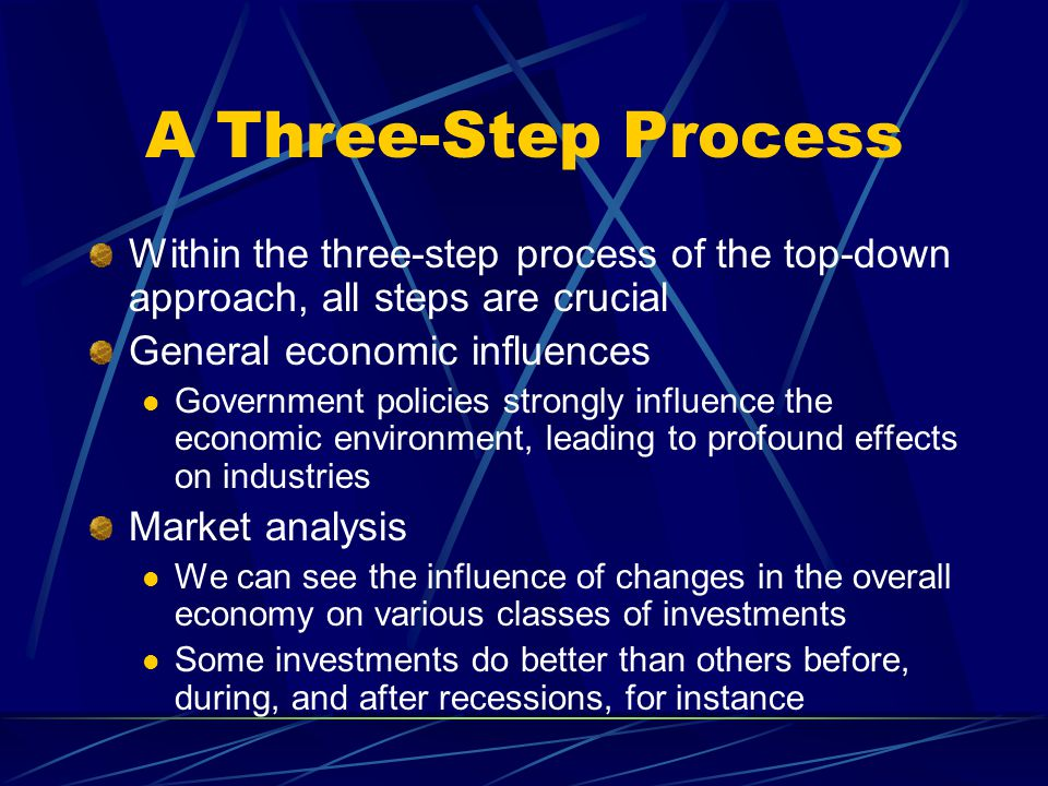 A Three-Step Process Within the three-step process of the top-down approach, all steps are crucial General economic influences Government policies str