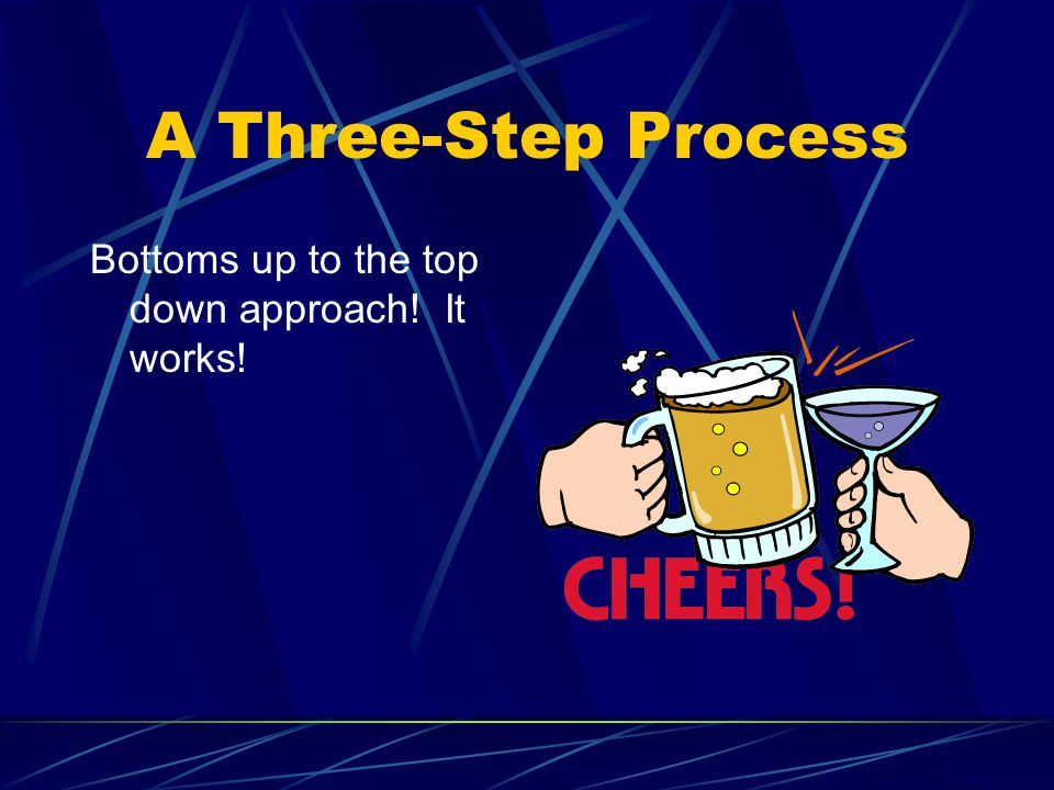 A Three-Step Process Bottoms up to the top down approach! It works!