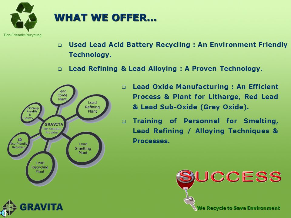 Eco-Friendly Recycling We Recycle to Save Environment STEPS INVOLVED IN ECO-FRIENDLY LEAD RECYCLING PROCESS  Collection of whole wet BATTERIES  Safe