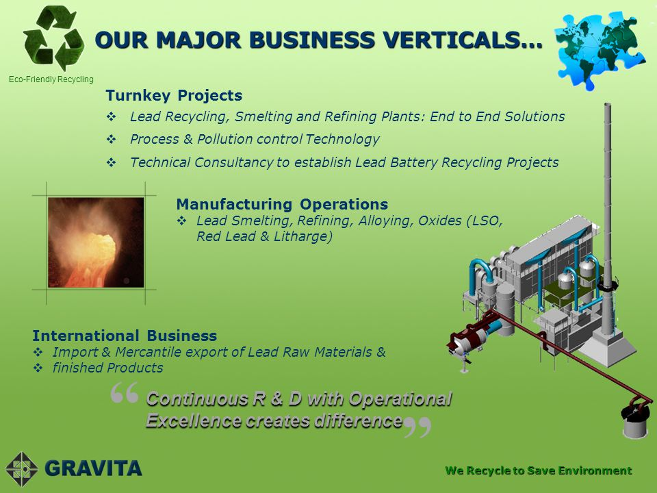 We Recycle to Save Environment Eco-Friendly Recycling ABOUT GRAVITA…  Established in the year 1992  Dedicated to Secondary Lead Metal since past 19