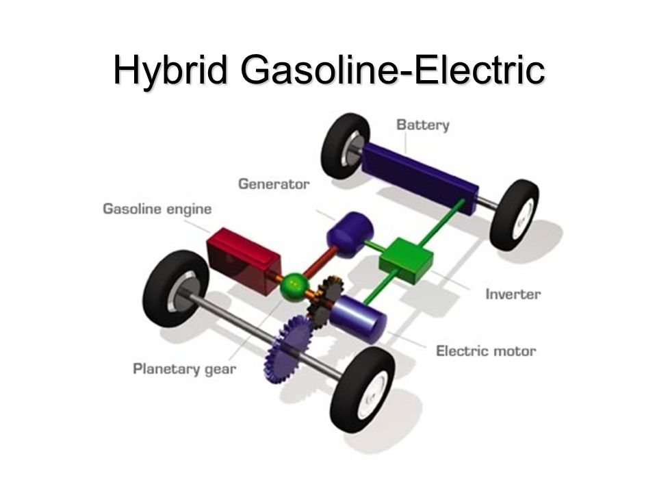 Hybrid Gasoline-Electric