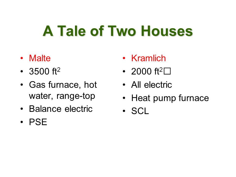 A Tale of Two Houses Malte 3500 ft 2 Gas furnace, hot water, range-top Balance electric PSE Kramlich 2000 ft 2 All electric Heat pump furnace SCL