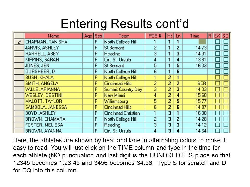 Entering Results cont'd Here, the athletes are shown by heat and lane in alternating colors to make it easy to read. You will just click on the TIME c