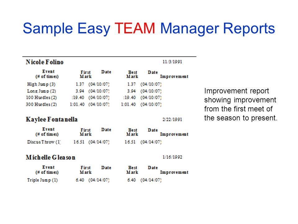 Sample Easy TEAM Manager Reports Improvement report showing improvement from the first meet of the season to present.