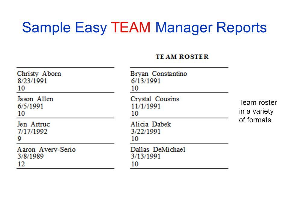 Sample Easy TEAM Manager Reports Team roster in a variety of formats.