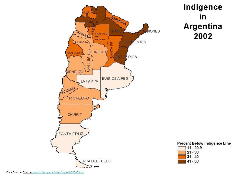 Data Source: Source: www.indec.gov.ar/indec/ingles/iu020303.xlswww.indec.gov.ar/indec/ingles/iu020303.xls