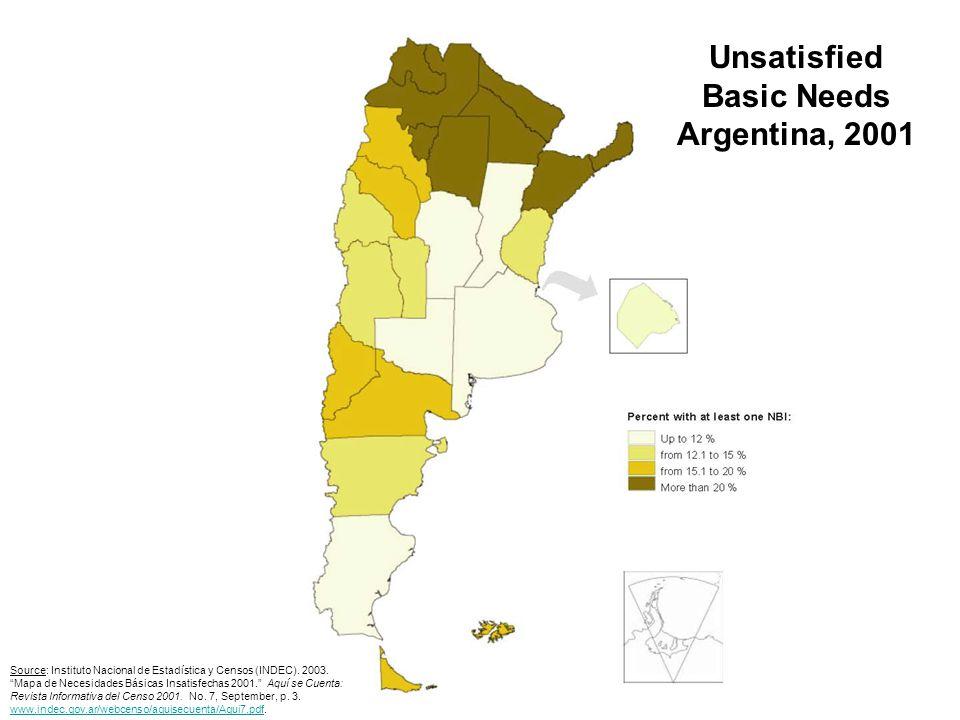 Unsatisfied Basic Needs Argentina, 2001 Source: Instituto Nacional de Estadística y Censos (INDEC).