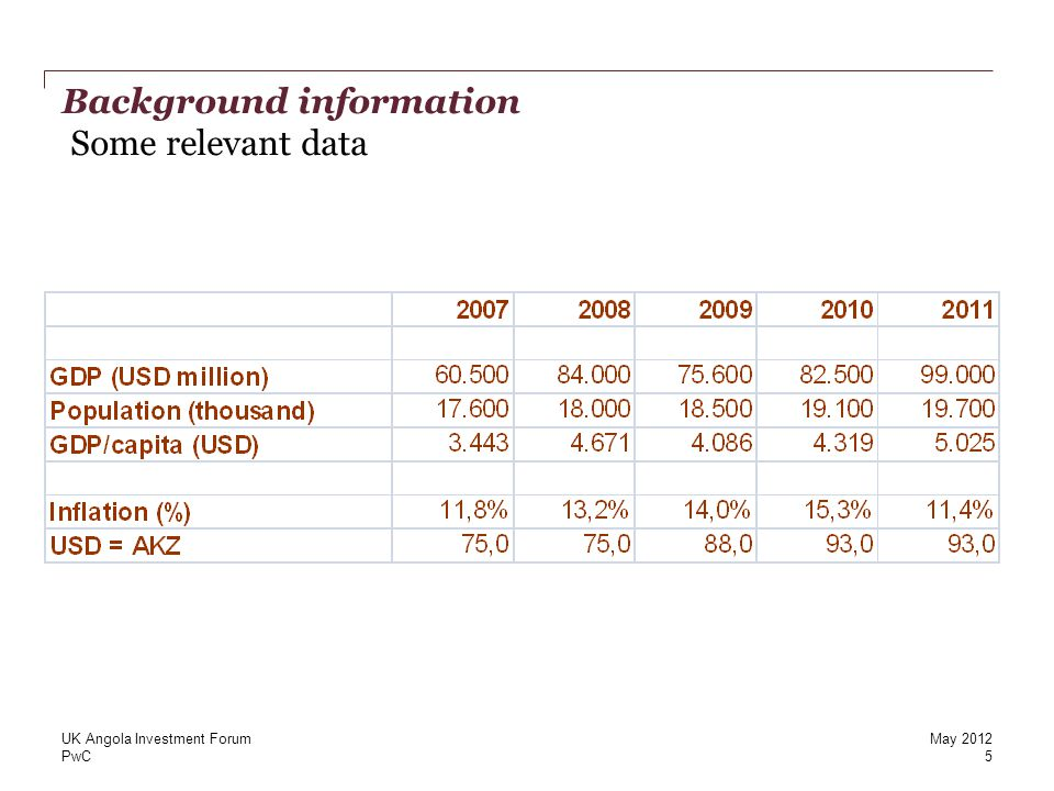 PwC Background information Some relevant data 5 UK Angola Investment ForumMay 2012