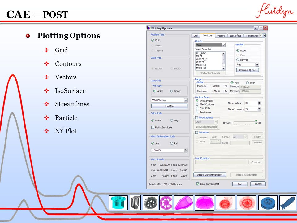CAE – POST Plotting Options  Grid  Contours  Vectors  IsoSurface  Streamlines  Particle  XY Plot
