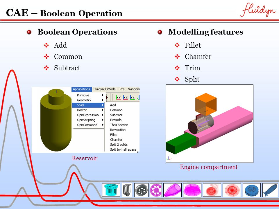 CAE – Boolean Operation Boolean Operations  Add  Common  Subtract Modelling features  Fillet  Chamfer  Trim  Split Reservoir Engine compartment