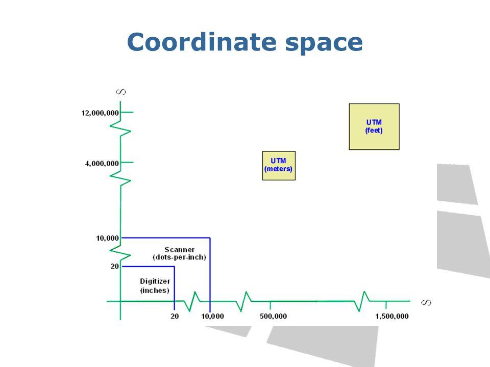 Coordinate space
