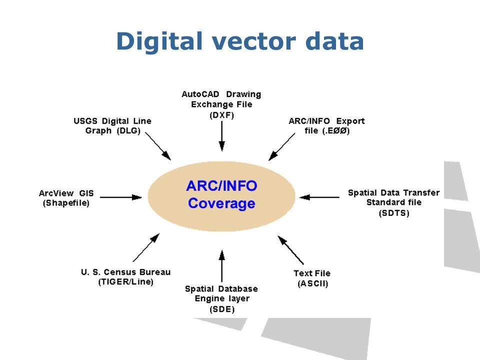 Digital vector data