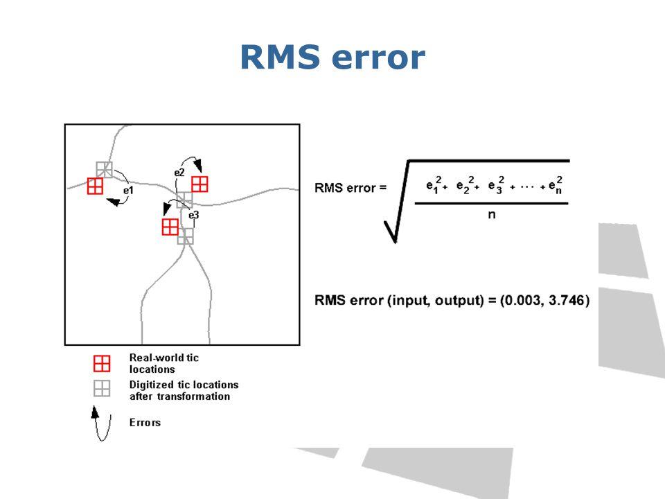RMS error