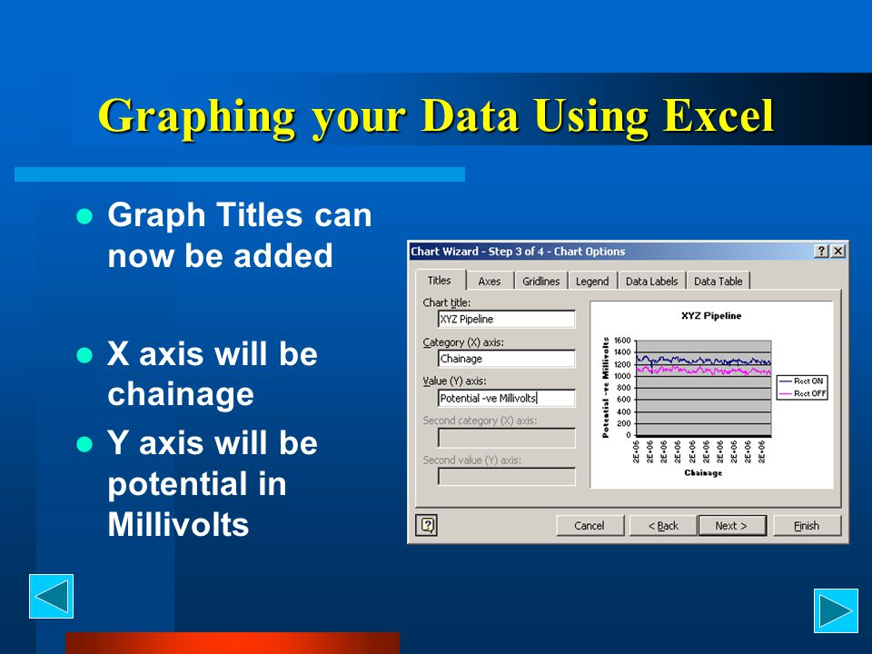 Graphing your Data Using Excel Graph Titles can now be added X axis will be chainage Y axis will be potential in Millivolts