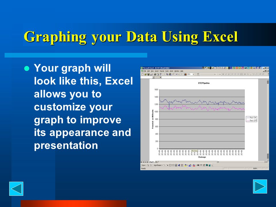Graphing your Data Using Excel Your graph will look like this, Excel allows you to customize your graph to improve its appearance and presentation