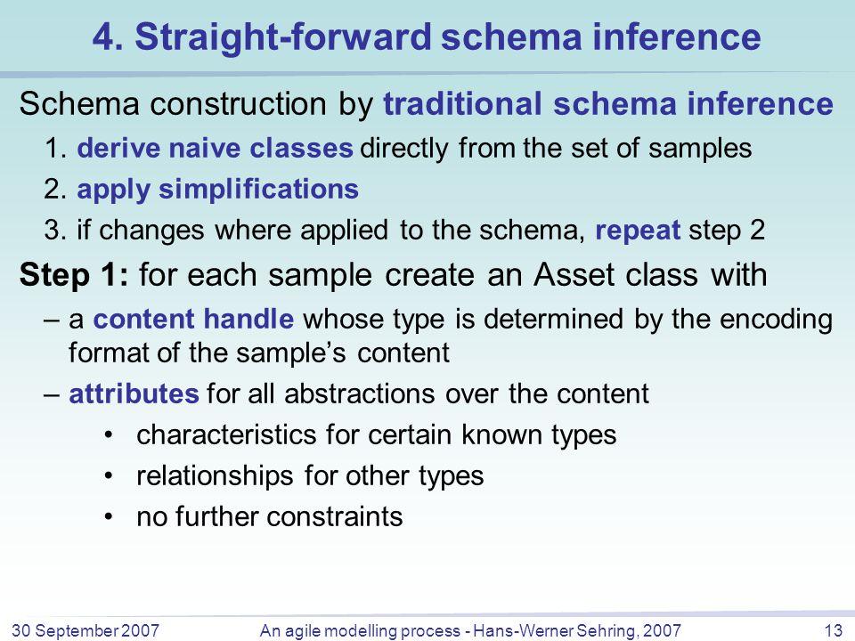 30 September 2007An agile modelling process - Hans-Werner Sehring, 200713 4.