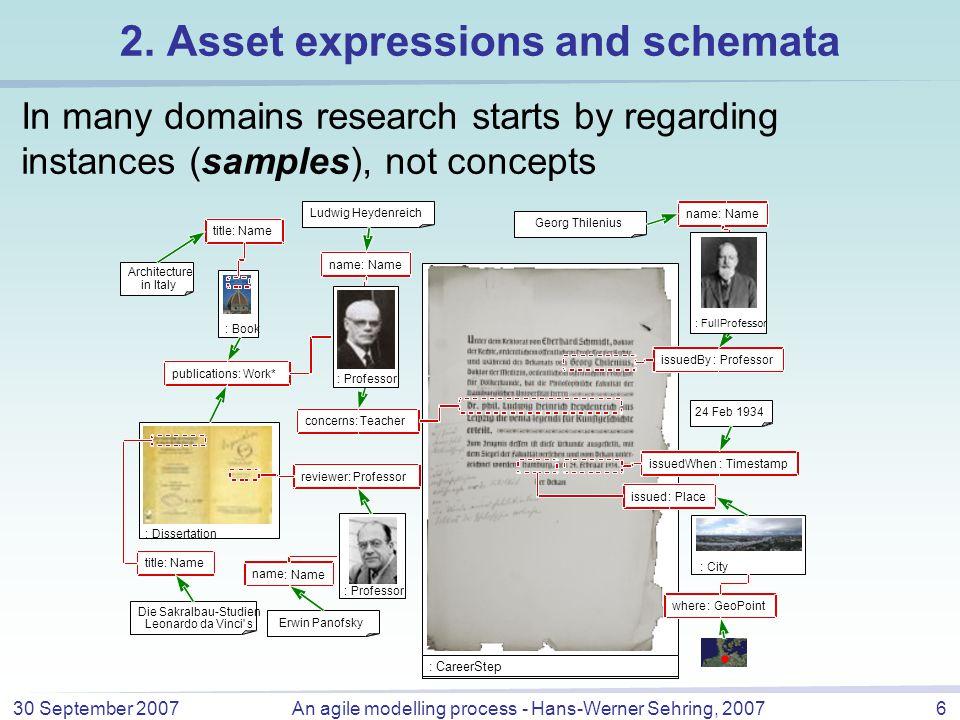 30 September 2007An agile modelling process - Hans-Werner Sehring, 20076 2.
