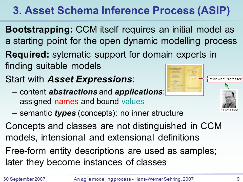 30 September 2007An agile modelling process - Hans-Werner Sehring, 200710 Agile CCMS development Agility: –based on the possibility to generate CCMSs dynamically –domain experts review their models based on experiences with an operational CCMS –if changes to the model are required, another iteration of the process is started –entity descriptions created within the CCMS can be used as samples for the next iteration of the process Create Asset expressions Construct schema Generate CCMS