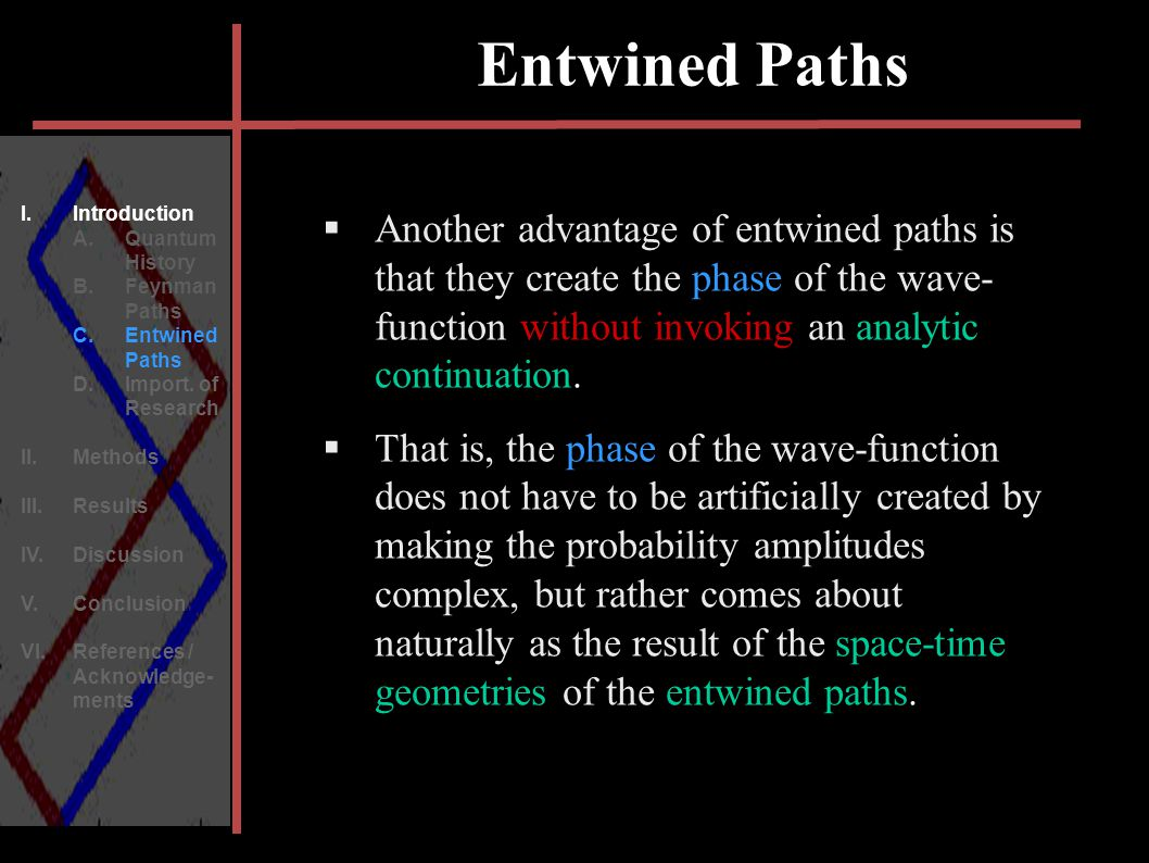 Entwined Paths I. Introduction A.Quantum History B.Feynman Paths C.Entwined Paths D.Import. of Research II. Methods III.Results IV.Discussion V.Conclu