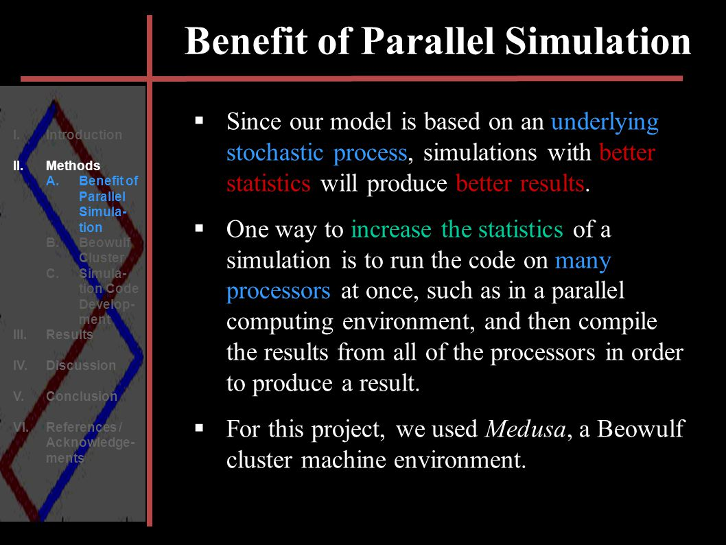 Benefit of Parallel Simulation I. Introduction II.