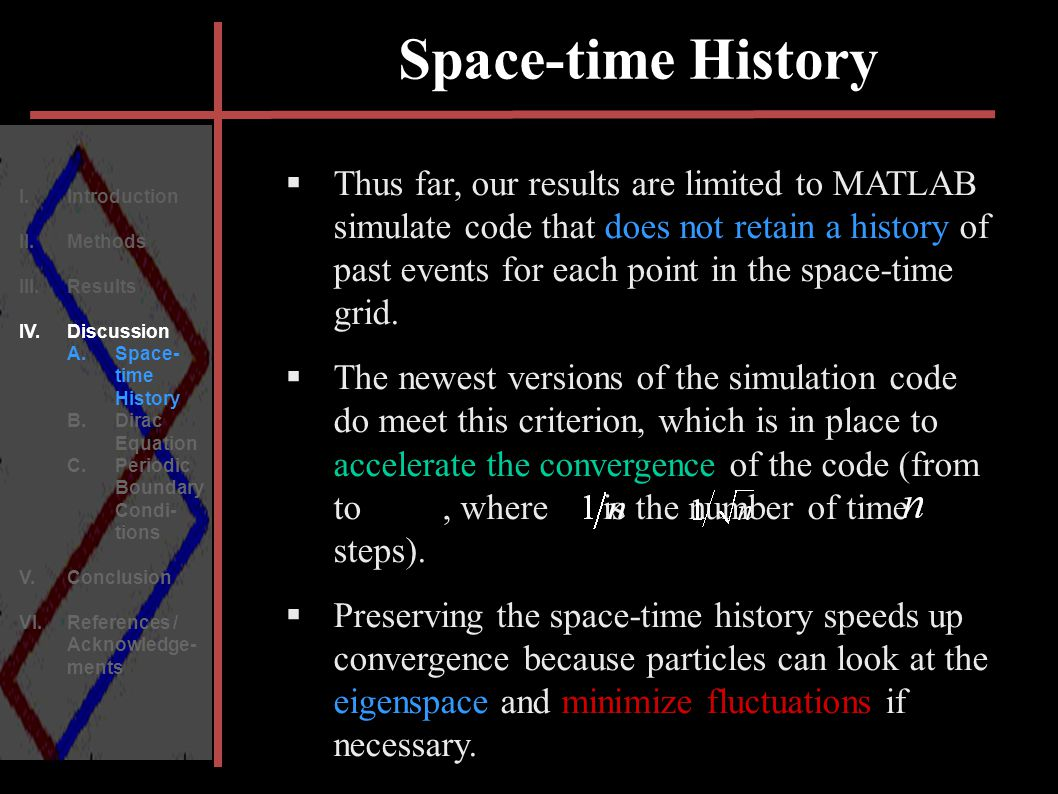 Space-time History I. Introduction II. Methods III.Results IV.Discussion A.Space- time History B.Dirac Equation C.Periodic Boundary Condi- tions V.Con