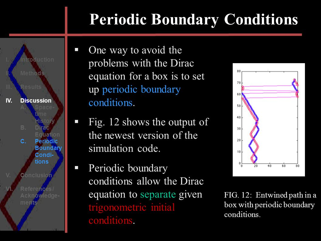 Periodic Boundary Conditions I. Introduction II.