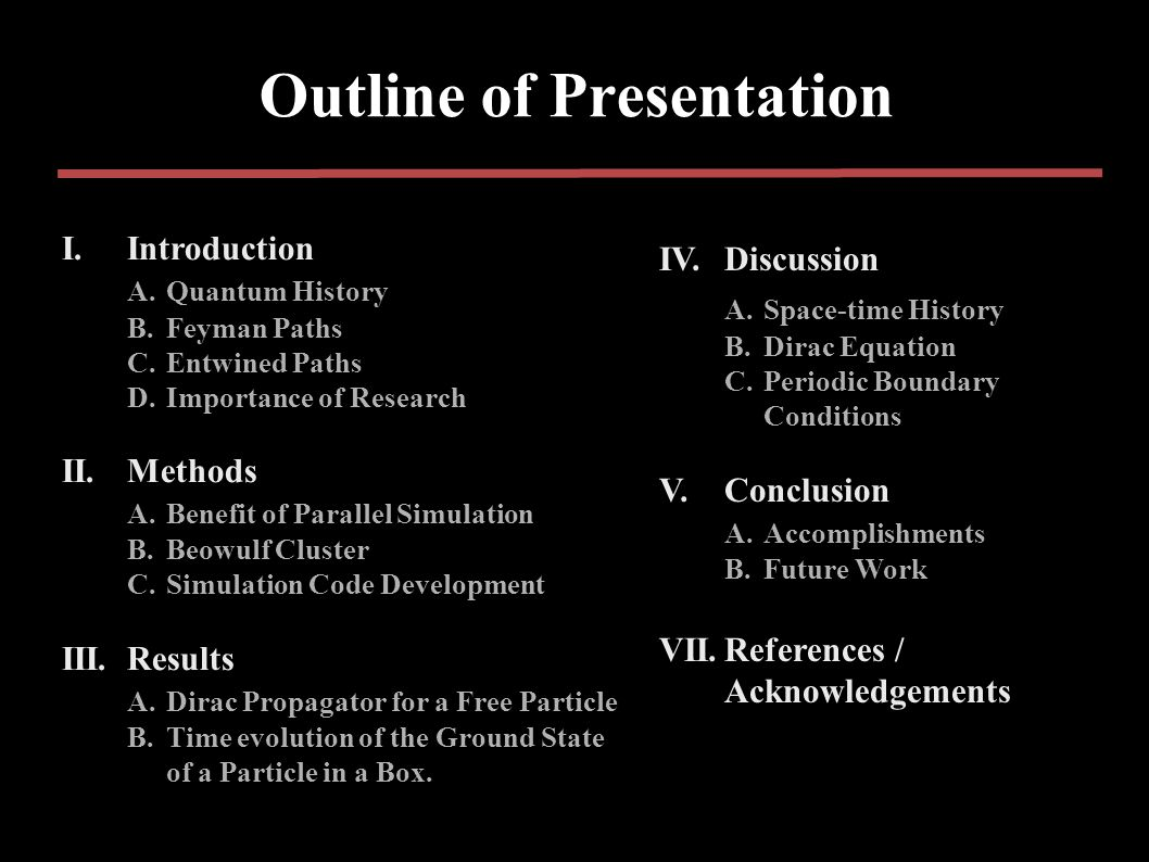 Outline of Presentation I.Introduction A.Quantum History B.Feyman Paths C.Entwined Paths D.Importance of Research II.Methods A.Benefit of Parallel Sim