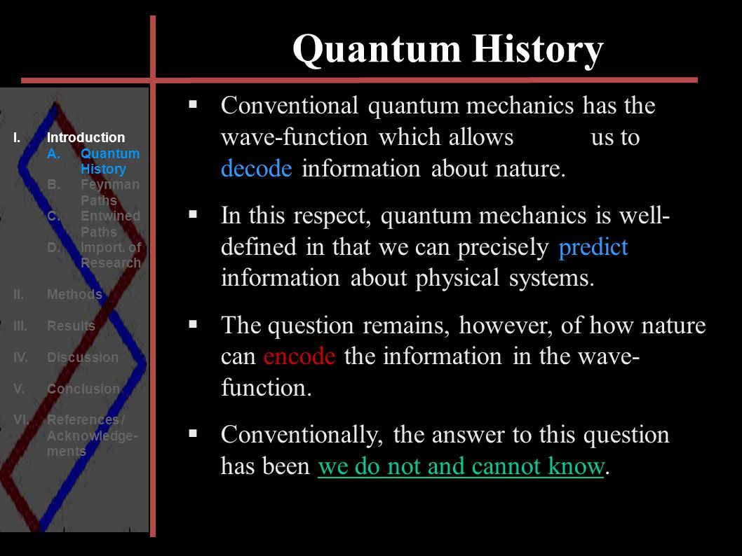 Quantum History I. Introduction A.Quantum History B.Feynman Paths C.Entwined Paths D.Import. of Research II. Methods III.Results IV.Discussion V.Concl