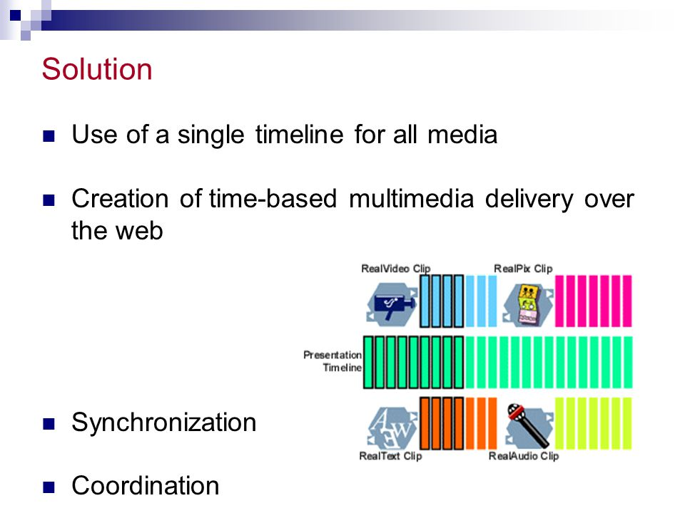 Solution Use of a single timeline for all media Creation of time-based multimedia delivery over the web Synchronization Coordination