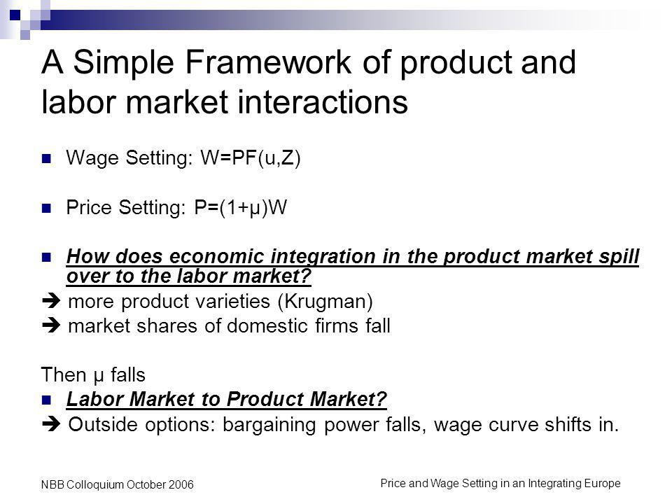 Price and Wage Setting in an Integrating Europe NBB Colloquium October 2006 Interaction between labor market and product market Price settingA B