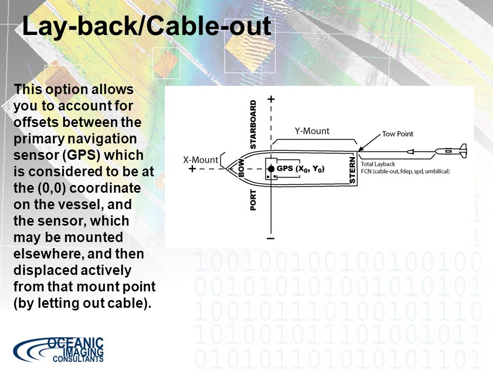 Lay-back/Cable-out This option allows you to account for offsets between the primary navigation sensor (GPS) which is considered to be at the (0,0) co