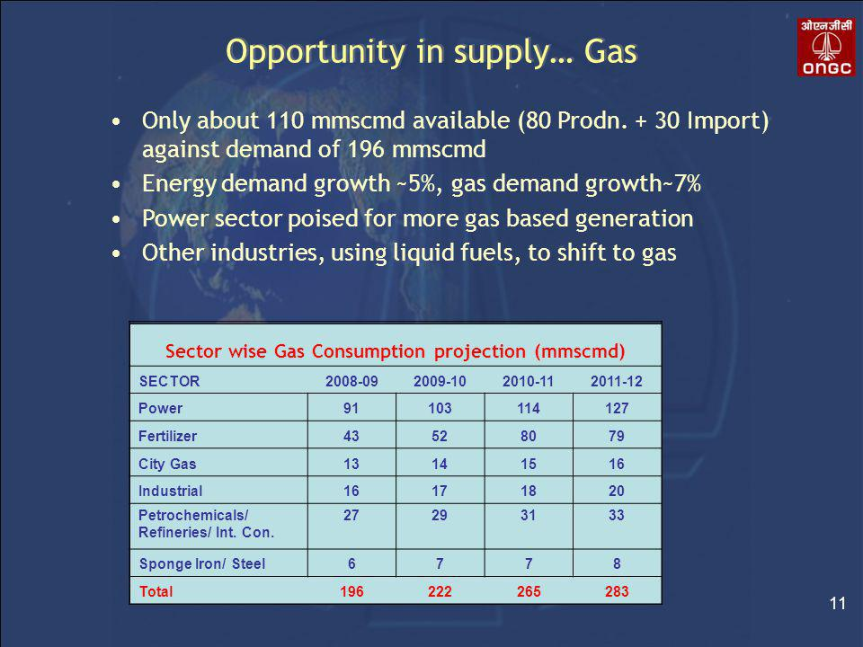 11 Opportunity in supply… Gas Sector wise Gas Consumption projection (mmscmd) SECTOR2008-092009-102010-112011-12 Power91103114127 Fertilizer43528079 City Gas13141516 Industrial16171820 Petrochemicals/ Refineries/ Int.