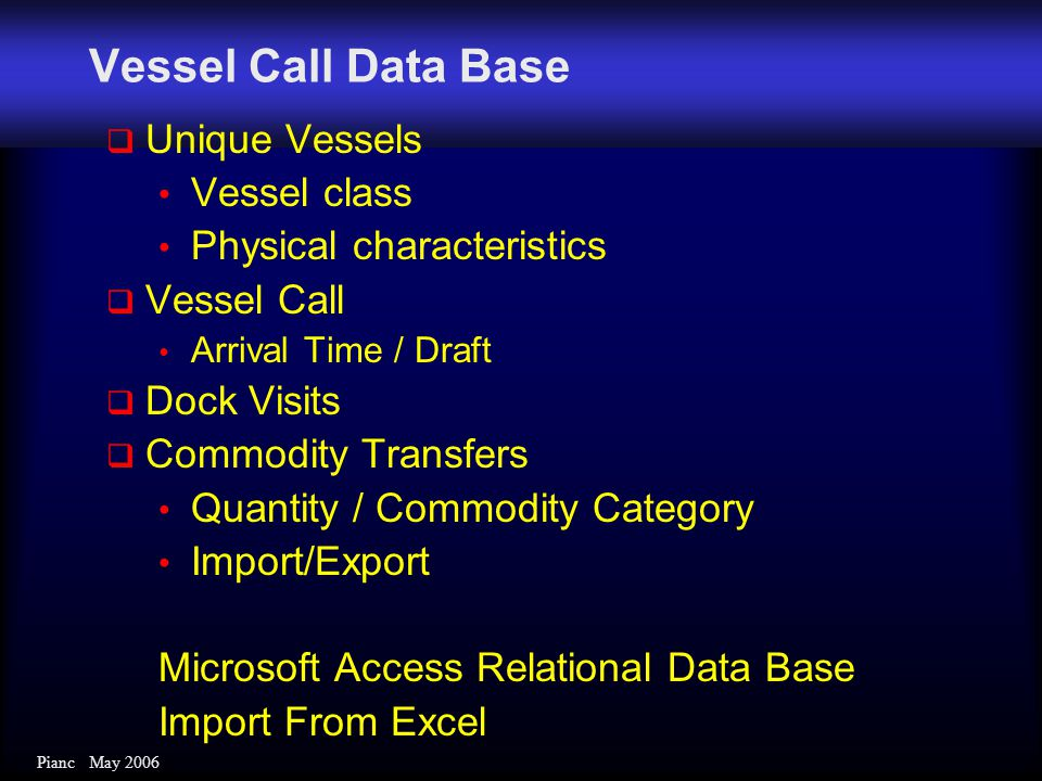 Pianc May 2006 Vessel Call Data Base  Unique Vessels Vessel class Physical characteristics  Vessel Call Arrival Time / Draft  Dock Visits  Commodi