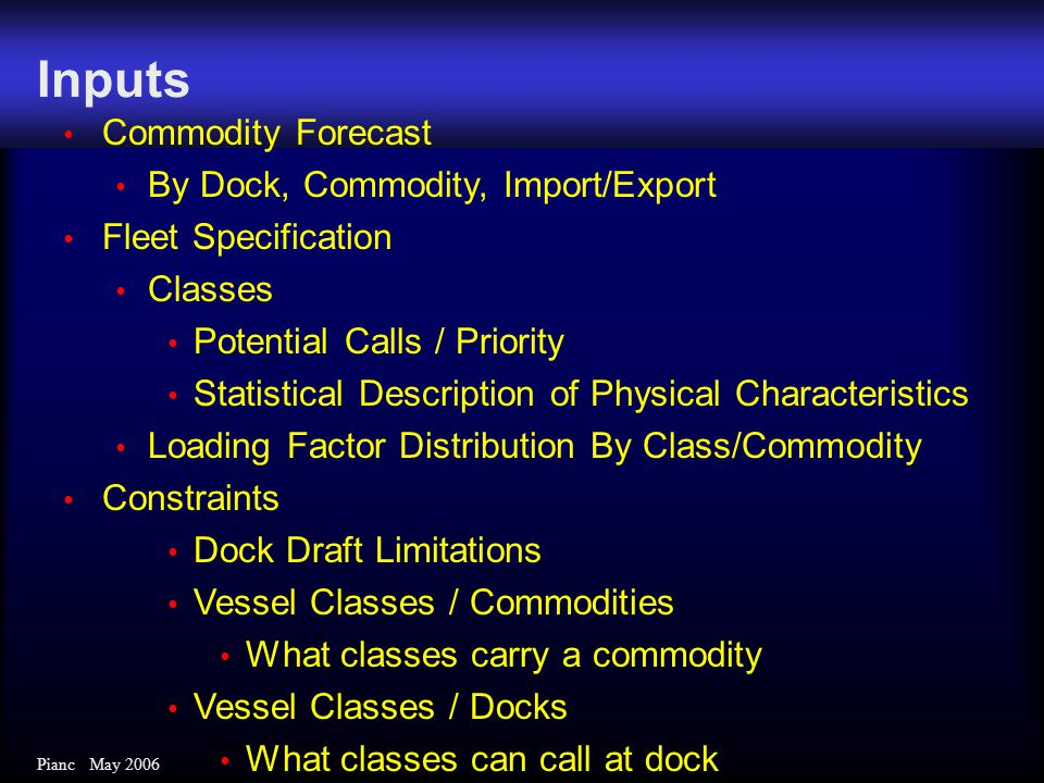 Pianc May 2006 Inputs Commodity Forecast By Dock, Commodity, Import/Export Fleet Specification Classes Potential Calls / Priority Statistical Description of Physical Characteristics Loading Factor Distribution By Class/Commodity Constraints Dock Draft Limitations Vessel Classes / Commodities What classes carry a commodity Vessel Classes / Docks What classes can call at dock