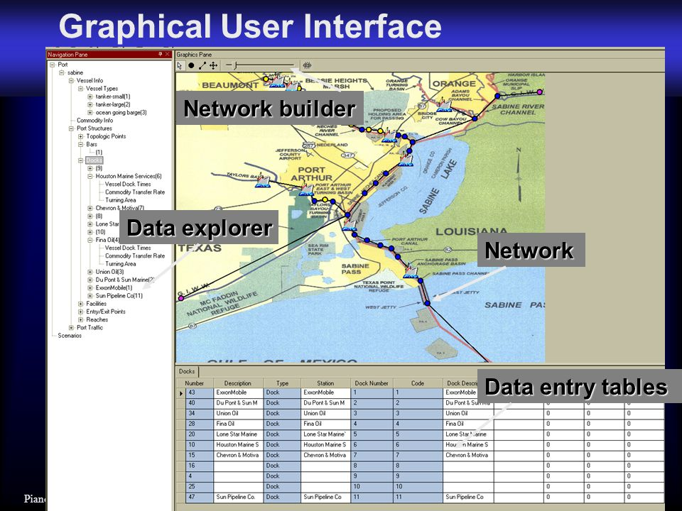 Pianc May 2006 Network builder Data entry tables Data explorer Network Graphical User Interface
