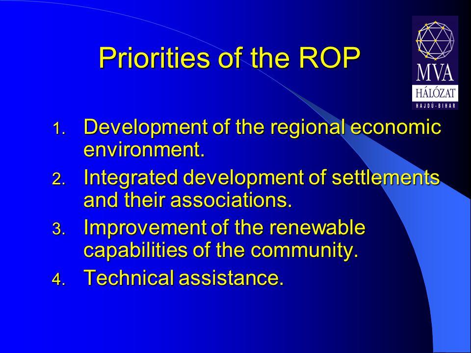 Priorities of the ROP 1.Development of the regional economic environment.