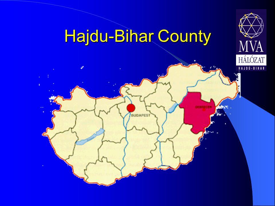 Hajdu-Bihar County