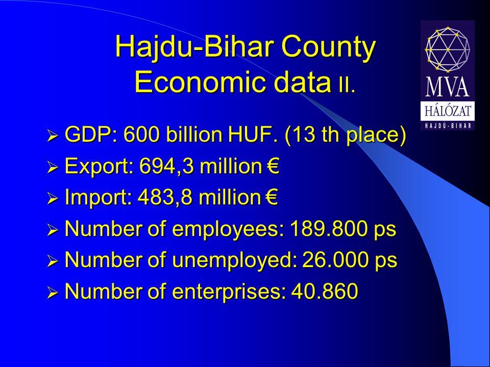 Hajdu-Bihar County Economic data II. GDP: 600 billion HUF.