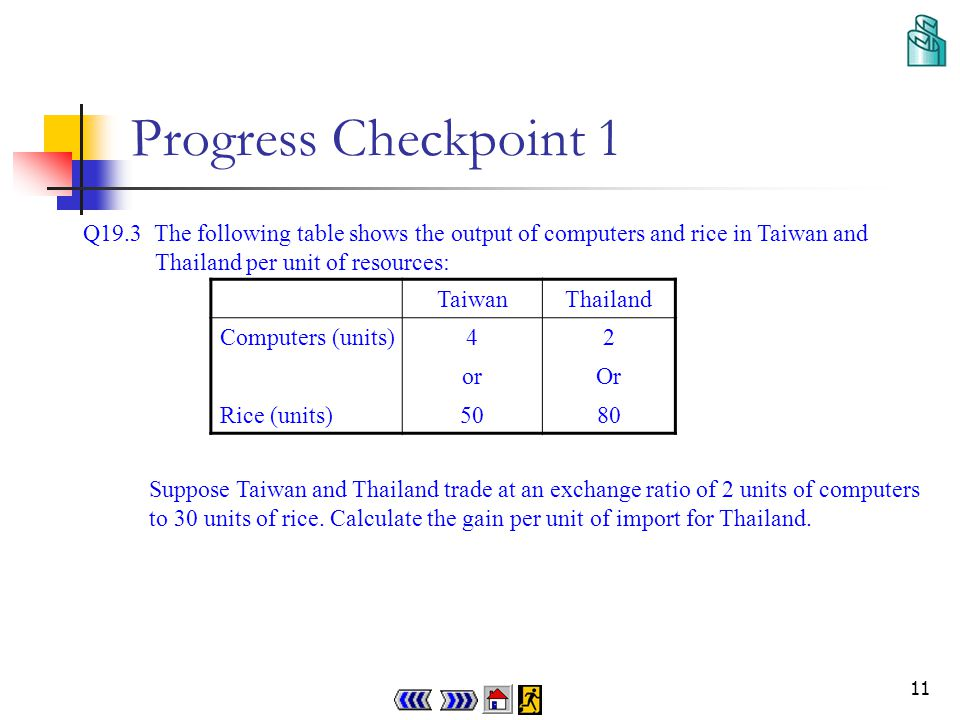 10 Progress Checkpoint 1 Country Y has used 75% of resources to produce car.