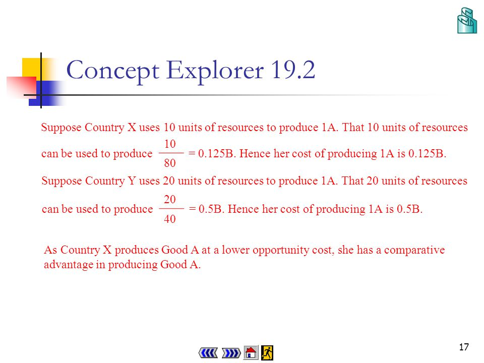 16 Concept Explorer 19.2 To produce 1A, Country X needs 10 units while Country Y needs 20 units of resources.