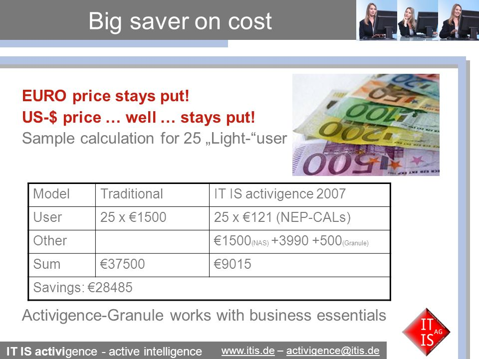 IT IS activigence - active intelligence www.itis.dewww.itis.de – activigence@itis.deactivigence@itis.de Big saver on cost EURO price stays put! US-$ p