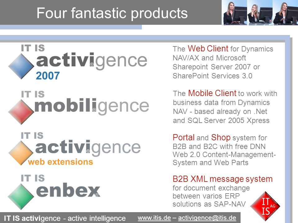 IT IS activigence - active intelligence www.itis.dewww.itis.de – activigence@itis.deactivigence@itis.de Four fantastic products The Web Client for Dyn