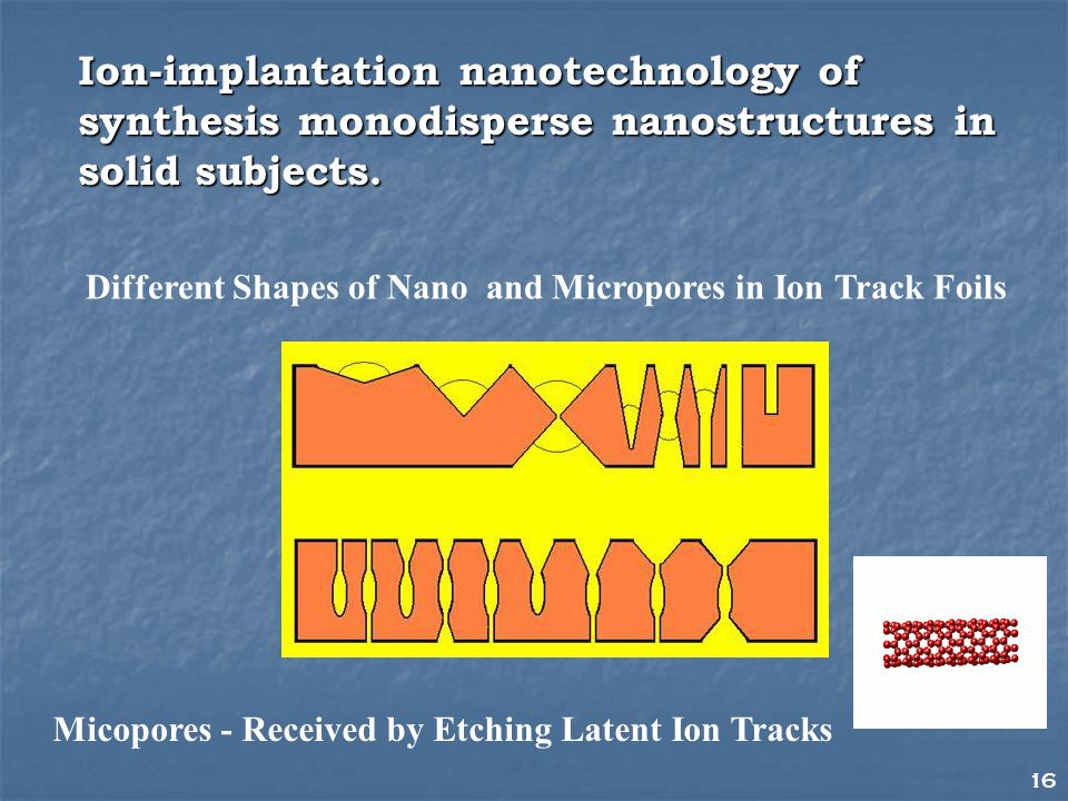 16 Ion-implantation nanotechnology of synthesis monodisperse nanostructures in solid subjects.