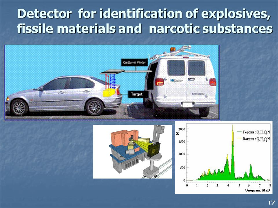 17 Detector for identification of explosives, fissile materials and narcotic substances