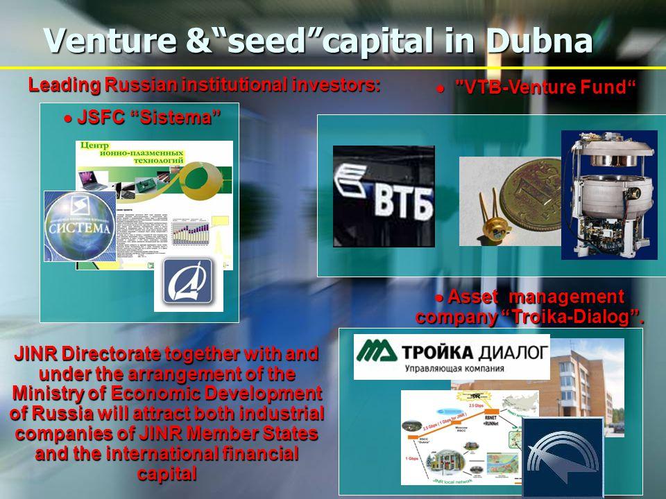 20  Asset management company Troika-Dialog .