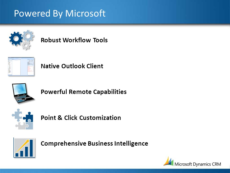 Powered By Microsoft Robust Workflow Tools Native Outlook Client Powerful Remote Capabilities Point & Click Customization Comprehensive Business Intel