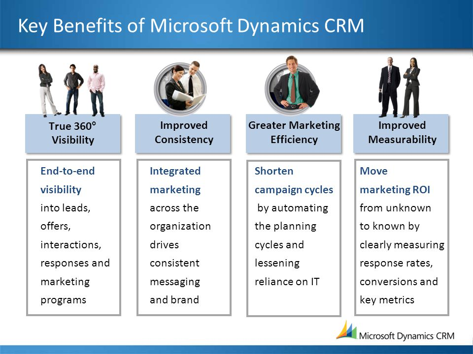 Key Benefits of Microsoft Dynamics CRM End-to-end visibility into leads, offers, interactions, responses and marketing programs True 360° Visibility I