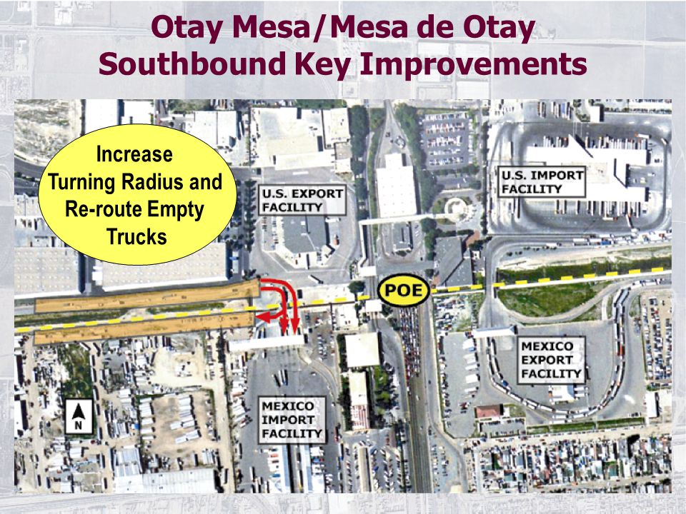 Otay Mesa/Mesa de Otay Southbound Key Improvements Increase Turning Radius and Re-route Empty Trucks