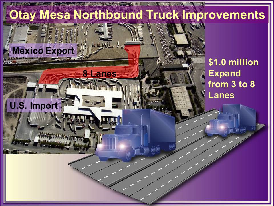 Otay Mesa Northbound Truck Improvements $1.0 million Expand from 3 to 8 Lanes 8 Lanes Mexico Export U.S.